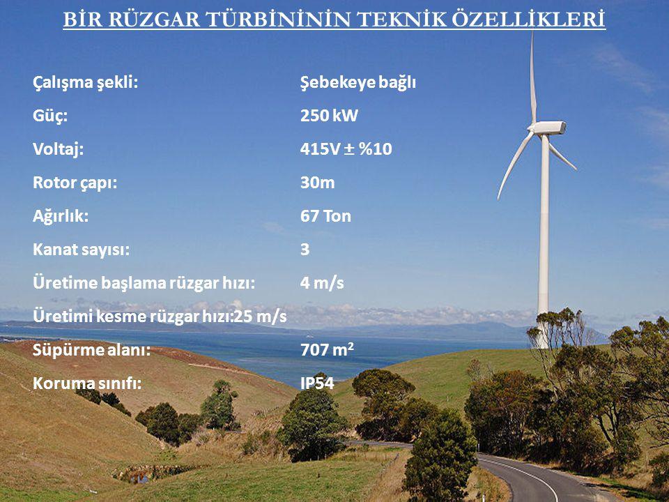 BİR RÜZGAR TÜRBİNİNİN TEKNİK ÖZELLİKLERİ Gücü:3000w Voltaj:24, 32, 48VDC Rotor Çapı:4,5m Ağırlık:70kg Kanat sayısı:2 Üretime başlayacağı rüzgar hızı: