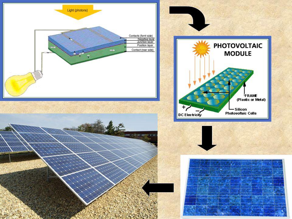 2008 Dünya'da Solar Panel Talebi