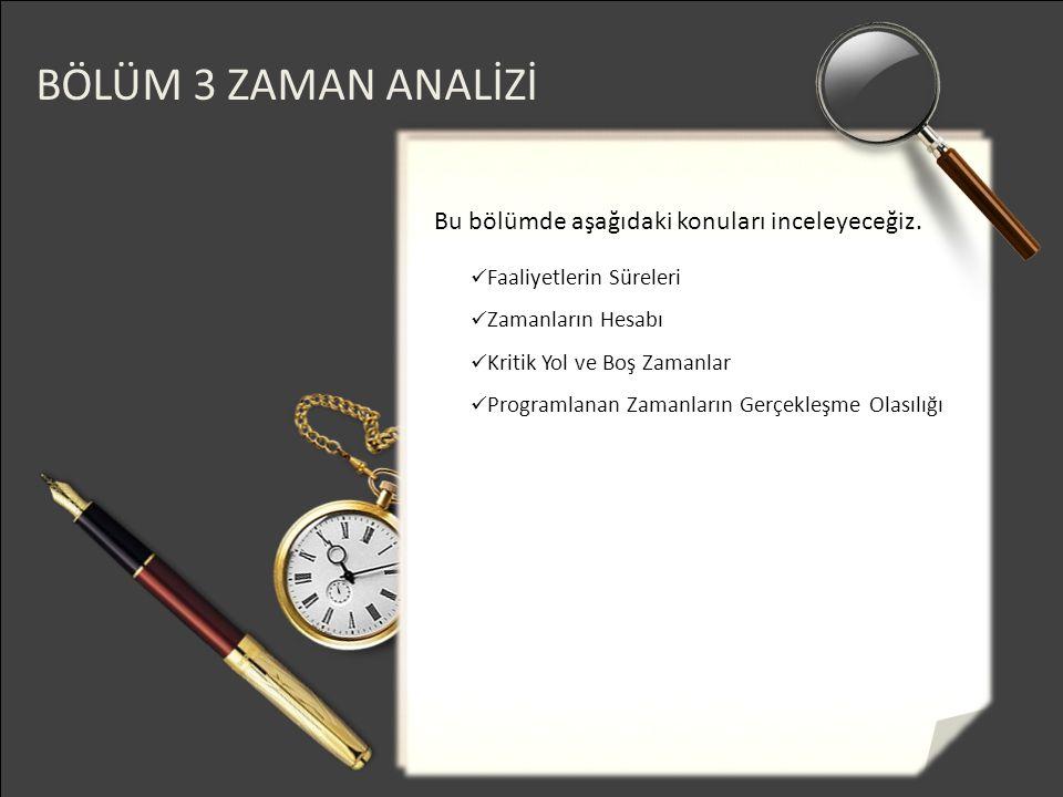 Şekil 1.32.Faaliyet Düğüm Ağ Planında İleri Doğru Hesaplama 3.2.6.