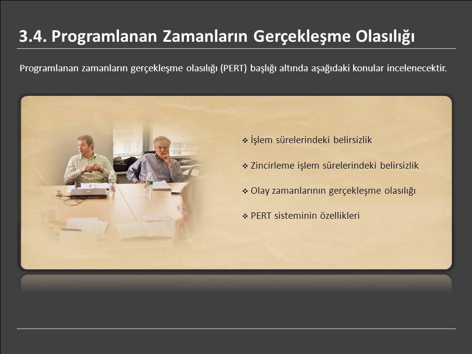 Programlanan zamanların gerçekleşme olasılığı (PERT) başlığı altında aşağıdaki konular incelenecektir.
