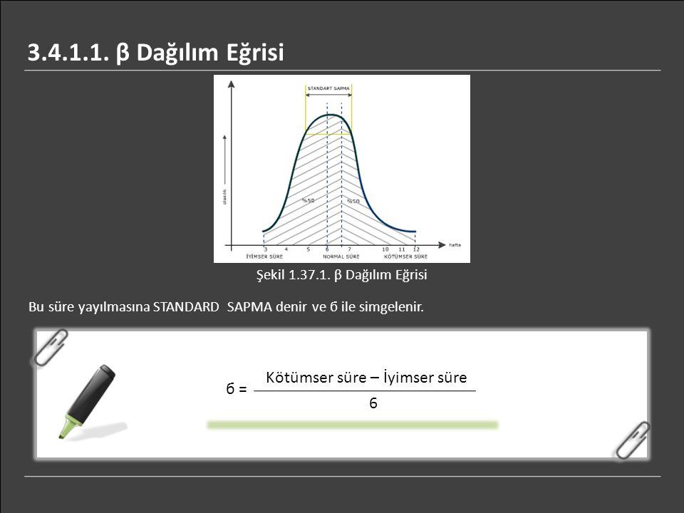 Bu süre yayılmasına STANDARD SAPMA denir ve б ile simgelenir.
