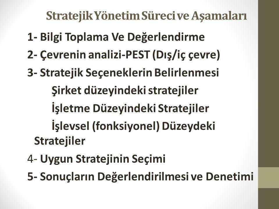 Stratejik Yönetim Süreci ve Aşamaları 1- Bilgi Toplama Ve Değerlendirme 2- Çevrenin analizi-PEST (Dış/iç çevre) 3- Stratejik Seçeneklerin Belirlenmesi