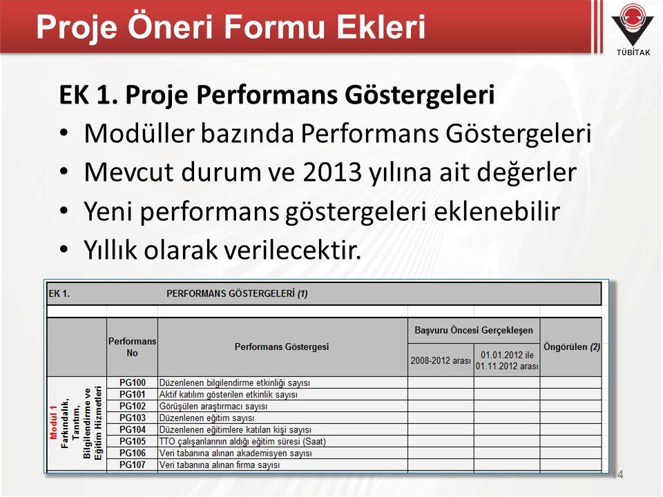 TÜBİTAK Proje Öneri Formu Ekleri EK 1. Proje Performans Göstergeleri Modüller bazında Performans Göstergeleri Mevcut durum ve 2013 yılına ait değerler