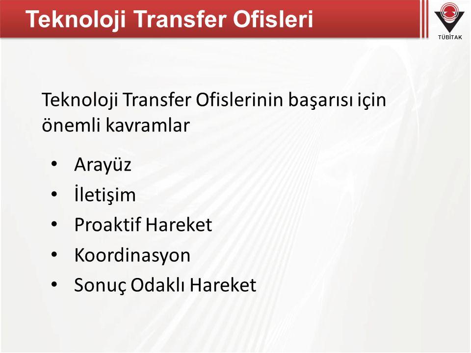 TÜBİTAK Teknoloji Transfer Ofisleri Teknoloji Transfer Ofislerinin başarısı için önemli kavramlar Arayüz İletişim Proaktif Hareket Koordinasyon Sonuç