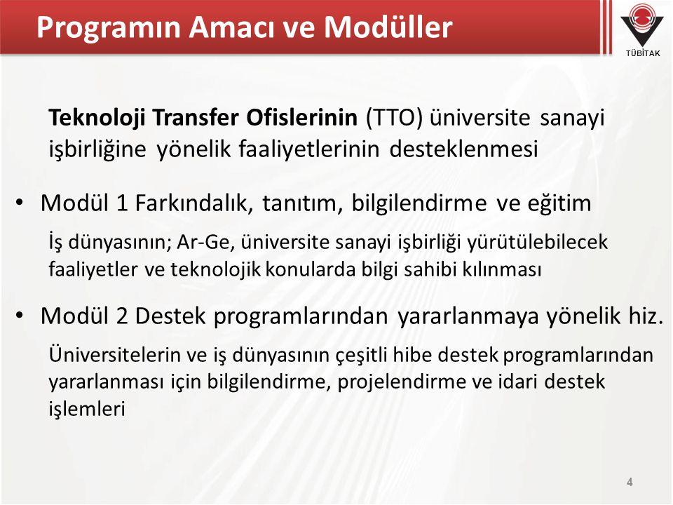 TÜBİTAK Programın Amacı ve Modüller Teknoloji Transfer Ofislerinin (TTO) üniversite sanayi işbirliğine yönelik faaliyetlerinin desteklenmesi Modül 1 Farkındalık, tanıtım, bilgilendirme ve eğitim İş dünyasının; Ar-Ge, üniversite sanayi işbirliği yürütülebilecek faaliyetler ve teknolojik konularda bilgi sahibi kılınması Modül 2 Destek programlarından yararlanmaya yönelik hiz.