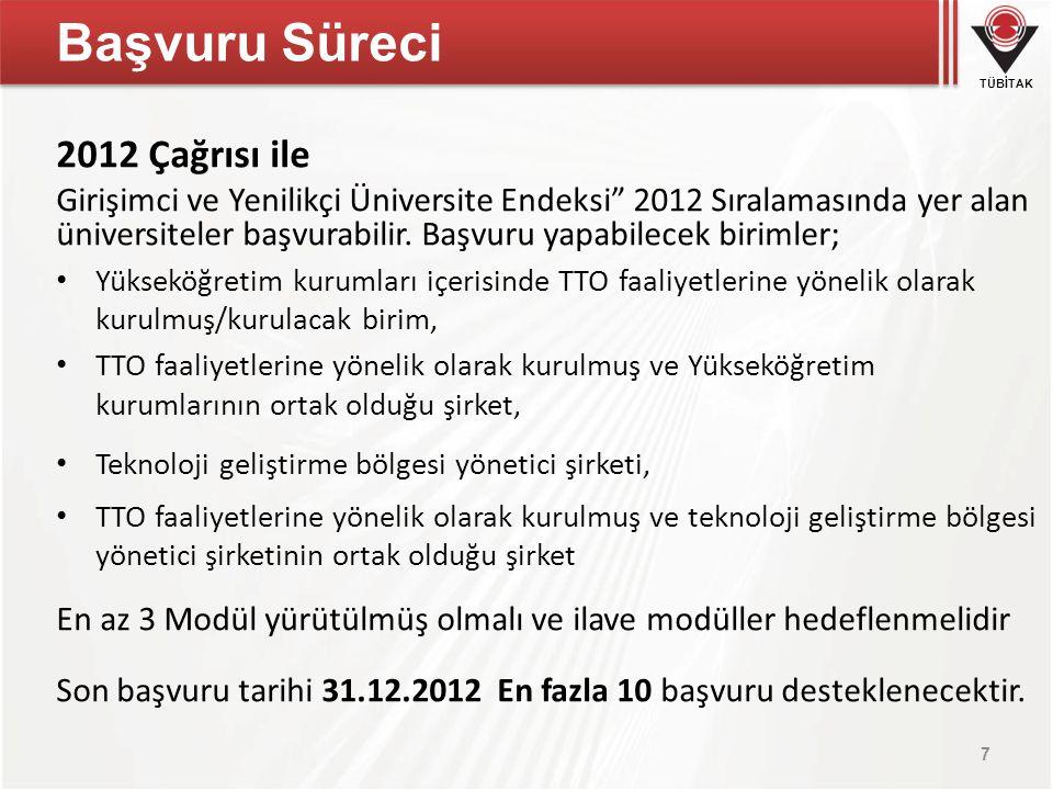 TÜBİTAK Başvuru Süreci 2012 Çağrısı ile Girişimci ve Yenilikçi Üniversite Endeksi 2012 Sıralamasında yer alan üniversiteler başvurabilir.