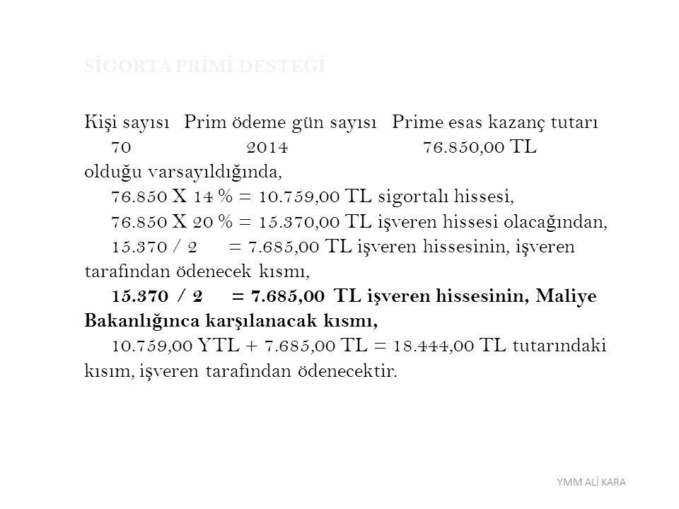 S İ GORTA PR İ M İ DESTE Ğİ Ki ş i sayısı Prim ödeme gün sayısı Prime esas kazanç tutarı 70 2014 76.850,00 TL oldu ğ u varsayıldı ğ ında, 76.850 X 14