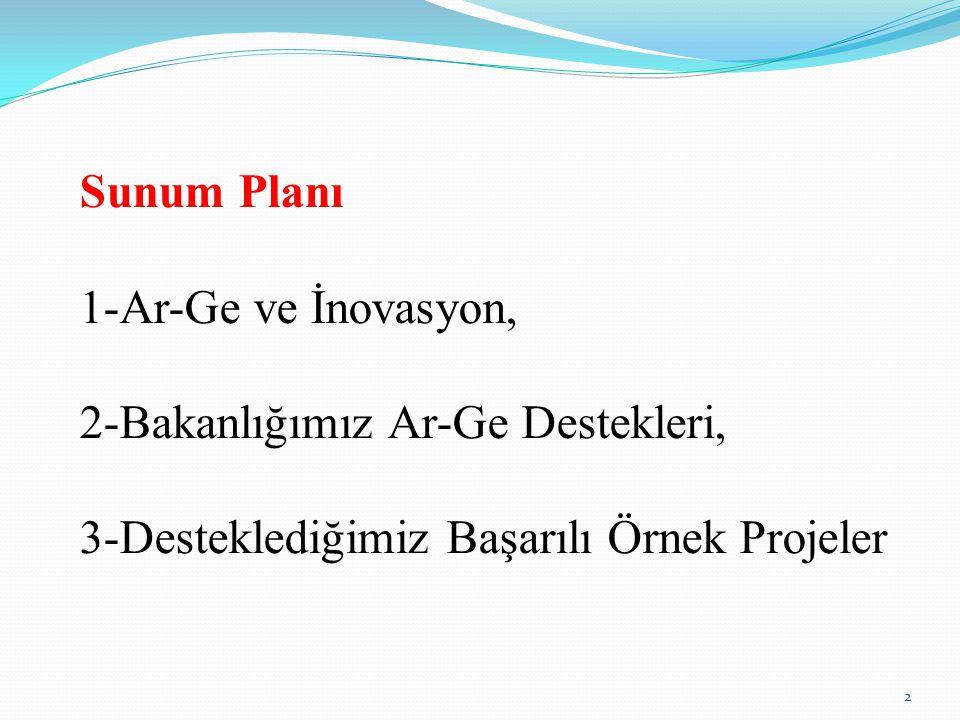 Sunum Planı 1-Ar-Ge ve İnovasyon, 2-Bakanlığımız Ar-Ge Destekleri, 3-Desteklediğimiz Başarılı Örnek Projeler 2