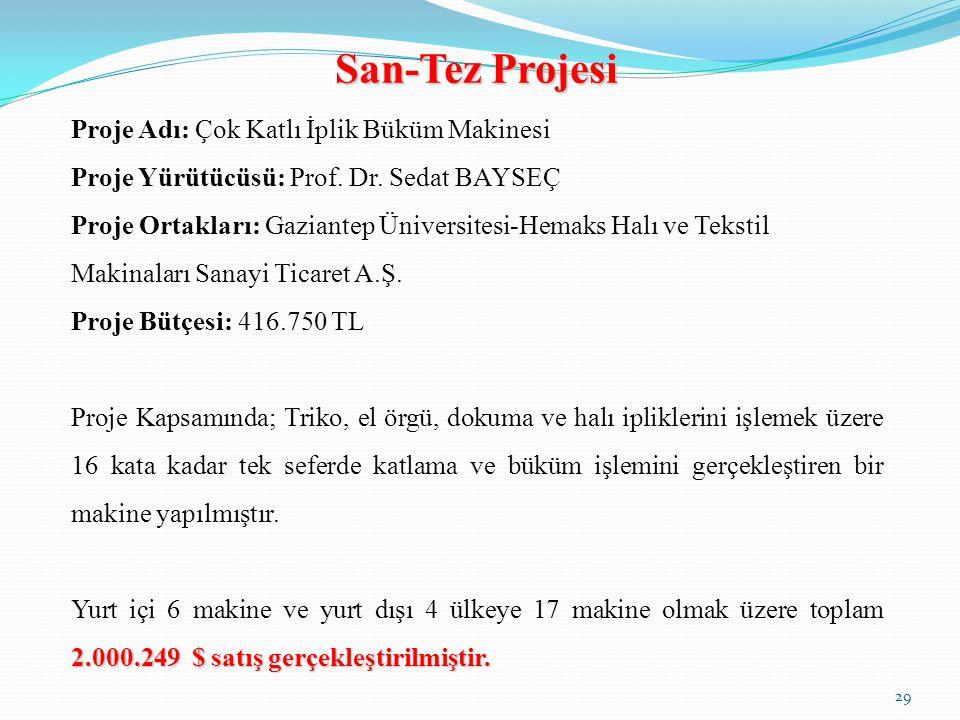 29 San-Tez Projesi Proje Adı: Çok Katlı İplik Büküm Makinesi Proje Yürütücüsü: Prof. Dr. Sedat BAYSEÇ Proje Ortakları: Gaziantep Üniversitesi-Hemaks H