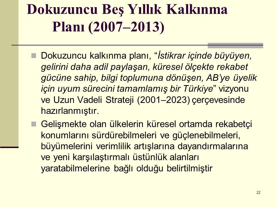 """22 Dokuzuncu Beş Yıllık Kalkınma Planı (2007–2013) Dokuzuncu kalkınma planı, """"İstikrar içinde büyüyen, gelirini daha adil paylaşan, küresel ölçekte re"""