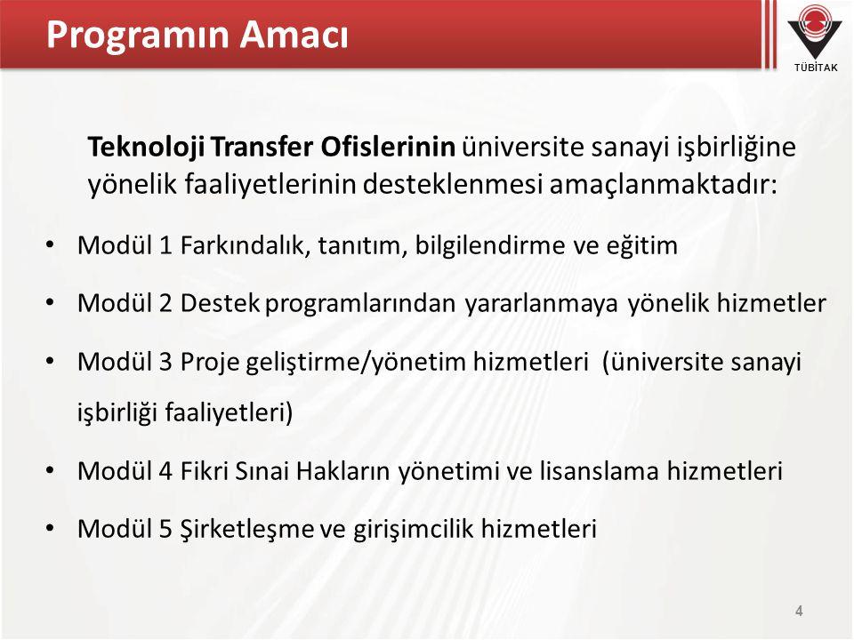 TÜBİTAK Programın Amacı Teknoloji Transfer Ofislerinin üniversite sanayi işbirliğine yönelik faaliyetlerinin desteklenmesi amaçlanmaktadır: Modül 1 Fa