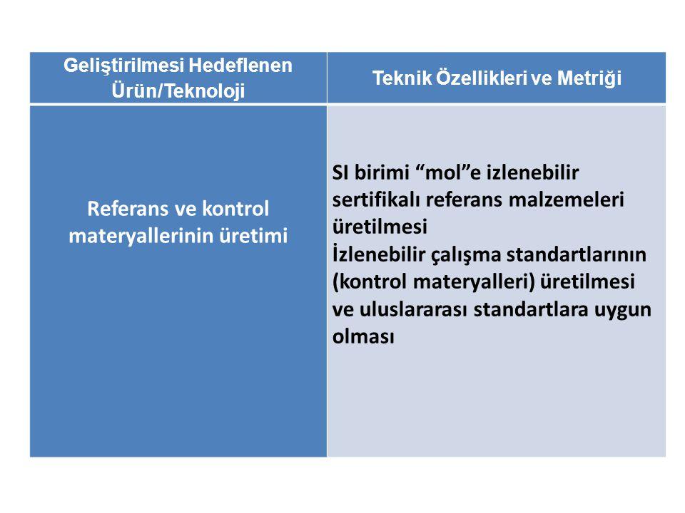 """Geliştirilmesi Hedeflenen Ürün/Teknoloji Teknik Özellikleri ve Metriği Referans ve kontrol materyallerinin üretimi SI birimi """"mol""""e izlenebilir sertif"""