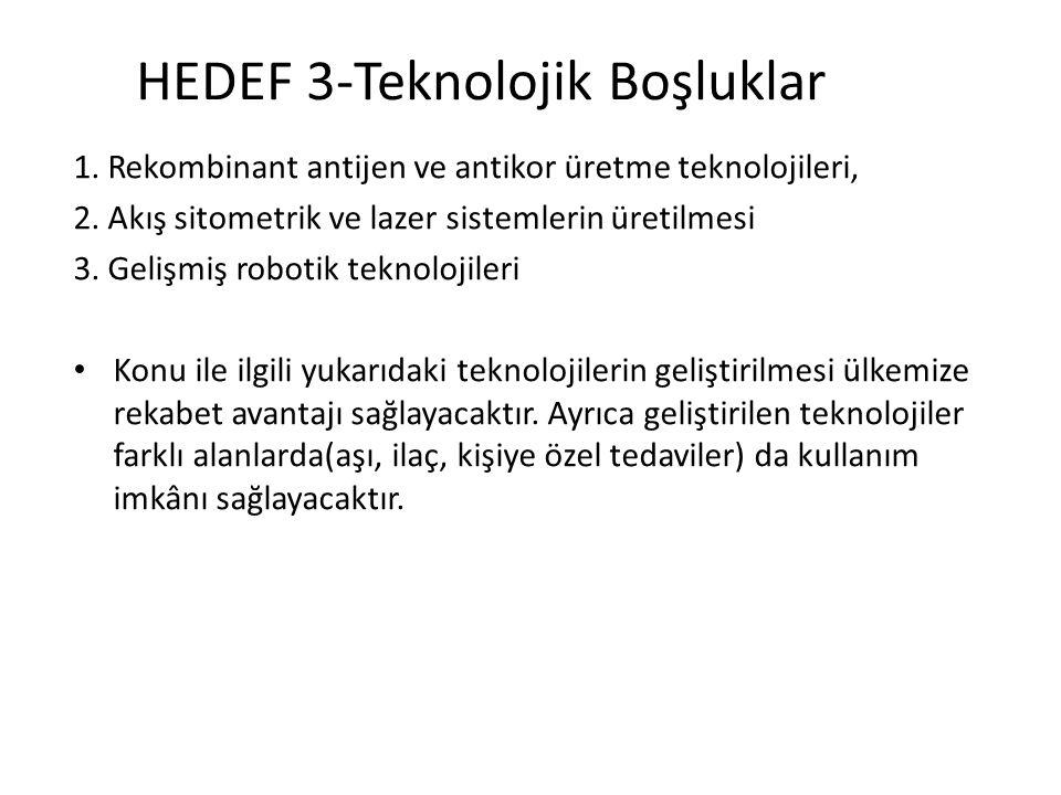 HEDEF 3-Teknolojik Boşluklar 1. Rekombinant antijen ve antikor üretme teknolojileri, 2. Akış sitometrik ve lazer sistemlerin üretilmesi 3. Gelişmiş ro