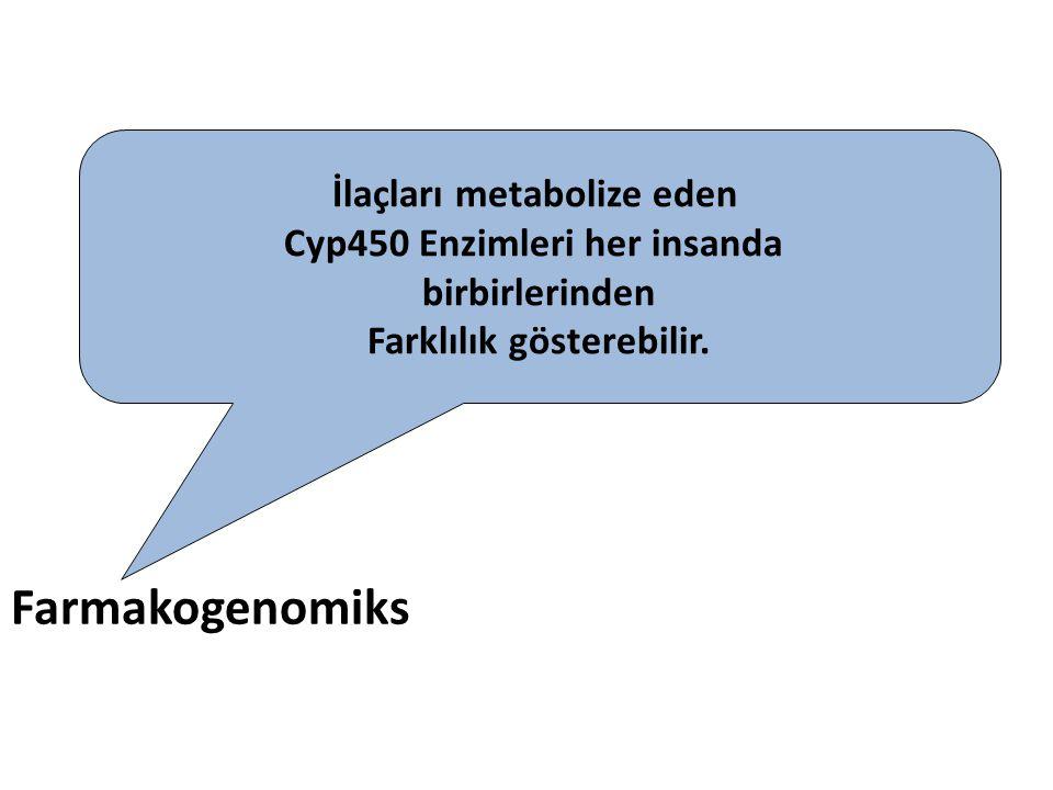 Farmakogenomiks İlaçları metabolize eden Cyp450 Enzimleri her insanda birbirlerinden Farklılık gösterebilir.