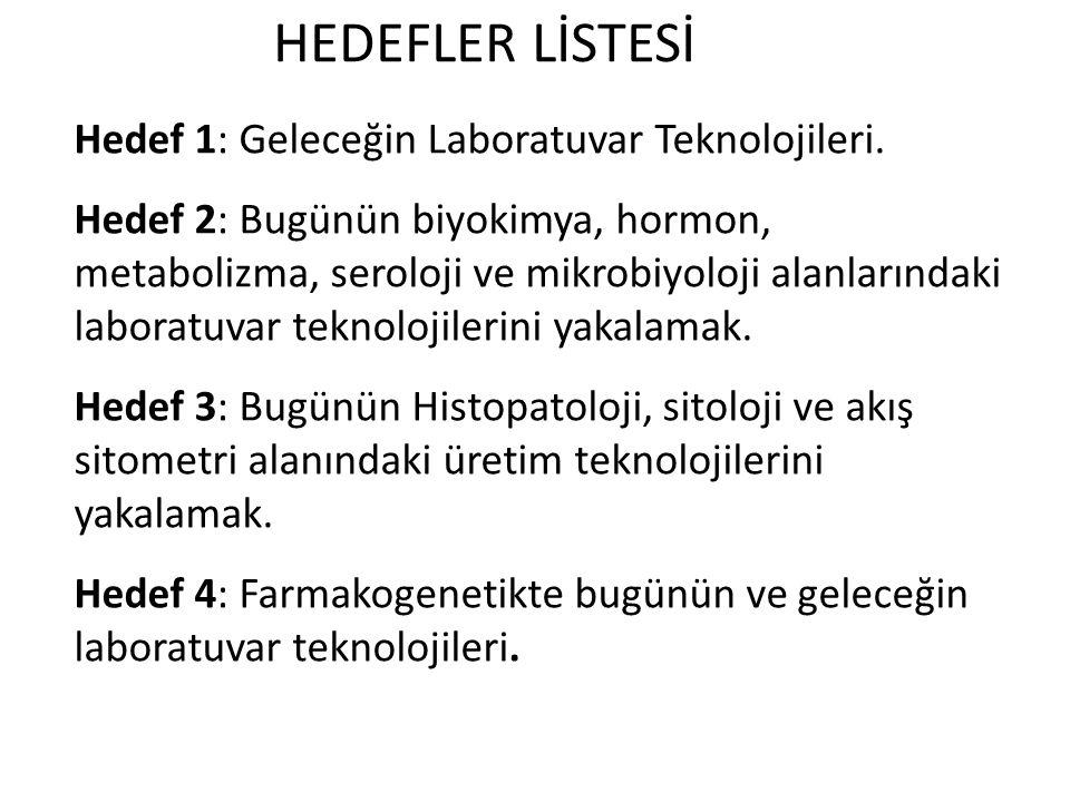 HEDEFLER LİSTESİ Hedef 1: Geleceğin Laboratuvar Teknolojileri. Hedef 2: Bugünün biyokimya, hormon, metabolizma, seroloji ve mikrobiyoloji alanlarındak