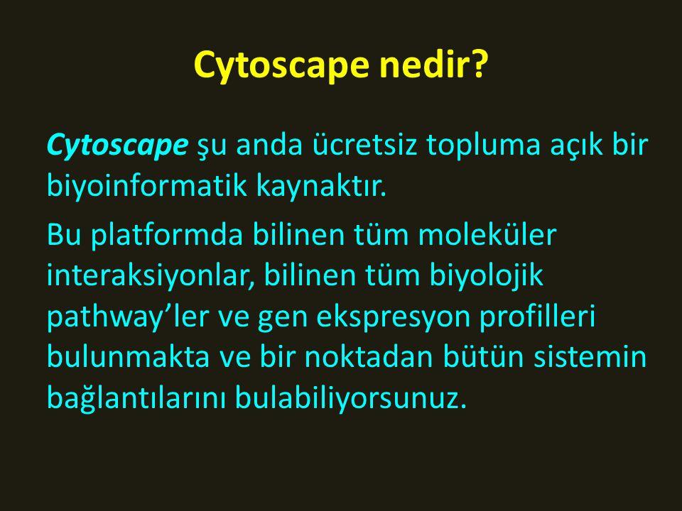 Cytoscape nedir? Cytoscape şu anda ücretsiz topluma açık bir biyoinformatik kaynaktır. Bu platformda bilinen tüm moleküler interaksiyonlar, bilinen tü