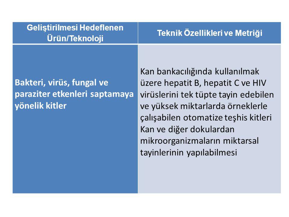 Geliştirilmesi Hedeflenen Ürün/Teknoloji Teknik Özellikleri ve Metriği Bakteri, virüs, fungal ve paraziter etkenleri saptamaya yönelik kitler Kan bank