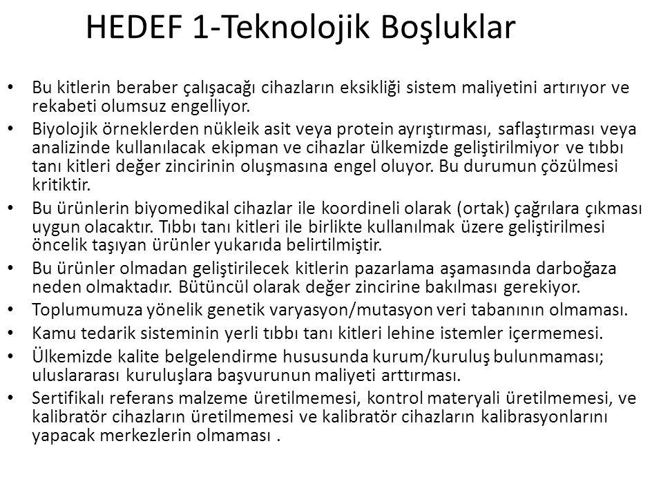 HEDEF 1-Teknolojik Boşluklar Bu kitlerin beraber çalışacağı cihazların eksikliği sistem maliyetini artırıyor ve rekabeti olumsuz engelliyor. Biyolojik