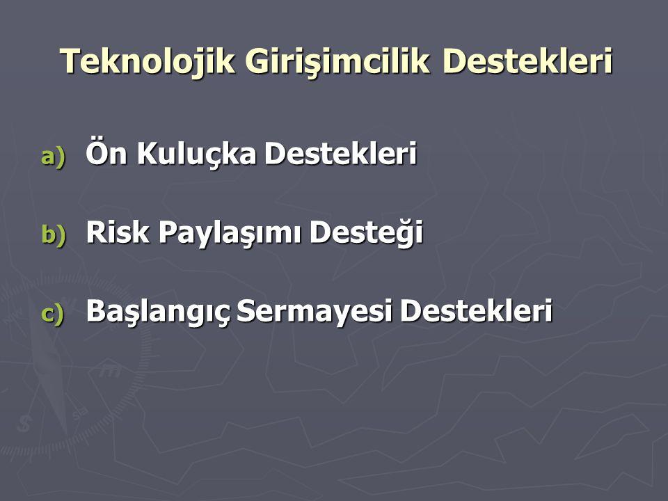 Teknolojik Girişimcilik Destekleri a) Ön Kuluçka Destekleri b) Risk Paylaşımı Desteği c) Başlangıç Sermayesi Destekleri