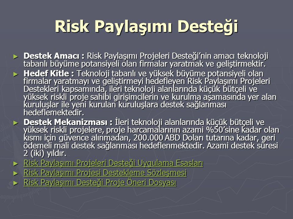 Risk Paylaşımı Desteği ► Destek Amacı : Risk Paylaşımı Projeleri Desteği'nin amacı teknoloji tabanlı büyüme potansiyeli olan firmalar yaratmak ve geliştirmektir.