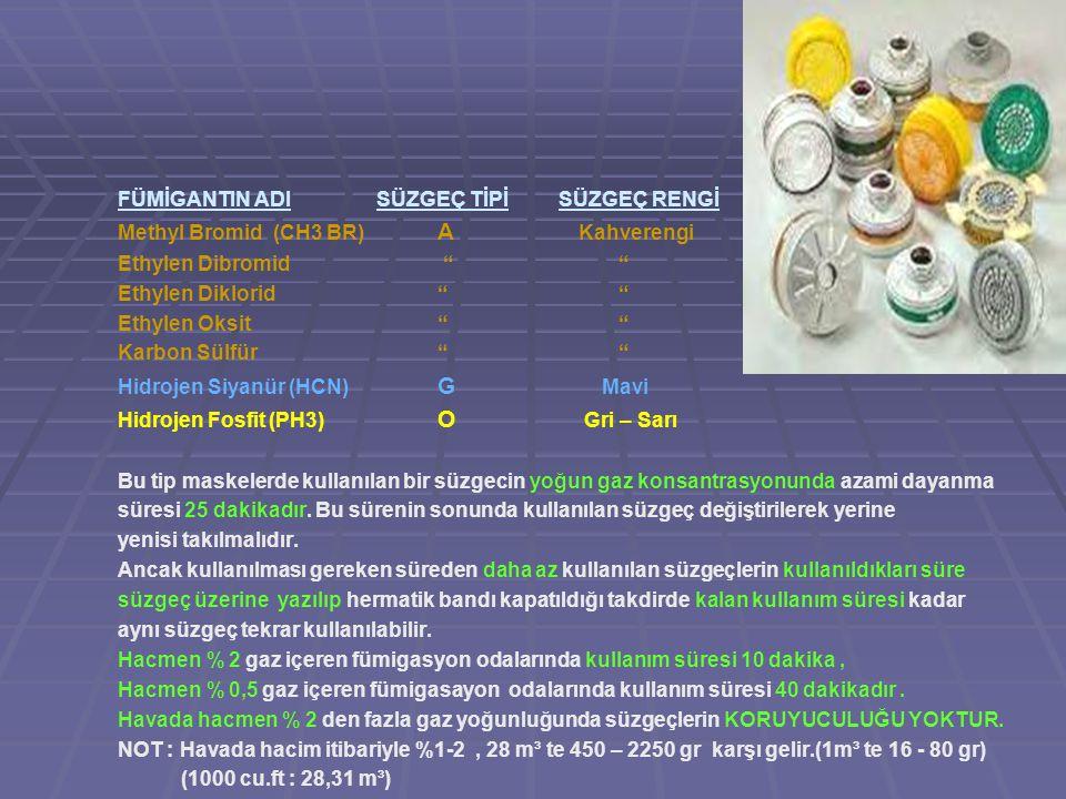 FÜMİGANTIN ADI SÜZGEÇ TİPİ SÜZGEÇ RENGİ Methyl Bromid (CH3 BR) A Kahverengi Ethylen Dibromid Ethylen Diklorid Ethylen Oksit Karbon Sülfür Hidrojen Siyanür (HCN) G Mavi Hidrojen Fosfit (PH3) O Gri – Sarı Bu tip maskelerde kullanılan bir süzgecin yoğun gaz konsantrasyonunda azami dayanma süresi 25 dakikadır.