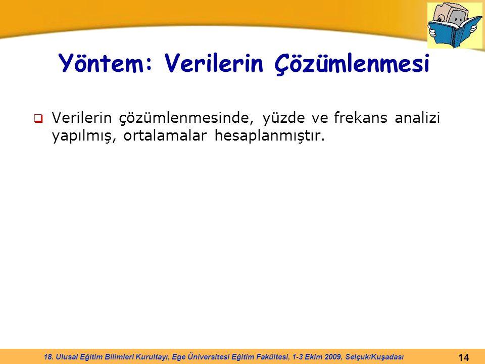 14 18. Ulusal Eğitim Bilimleri Kurultayı, Ege Üniversitesi Eğitim Fakültesi, 1-3 Ekim 2009, Selçuk/Kuşadası Yöntem: Verilerin Çözümlenmesi  Verilerin