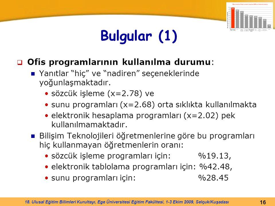 16 18. Ulusal Eğitim Bilimleri Kurultayı, Ege Üniversitesi Eğitim Fakültesi, 1-3 Ekim 2009, Selçuk/Kuşadası Bulgular (1)  Ofis programlarının kullanı