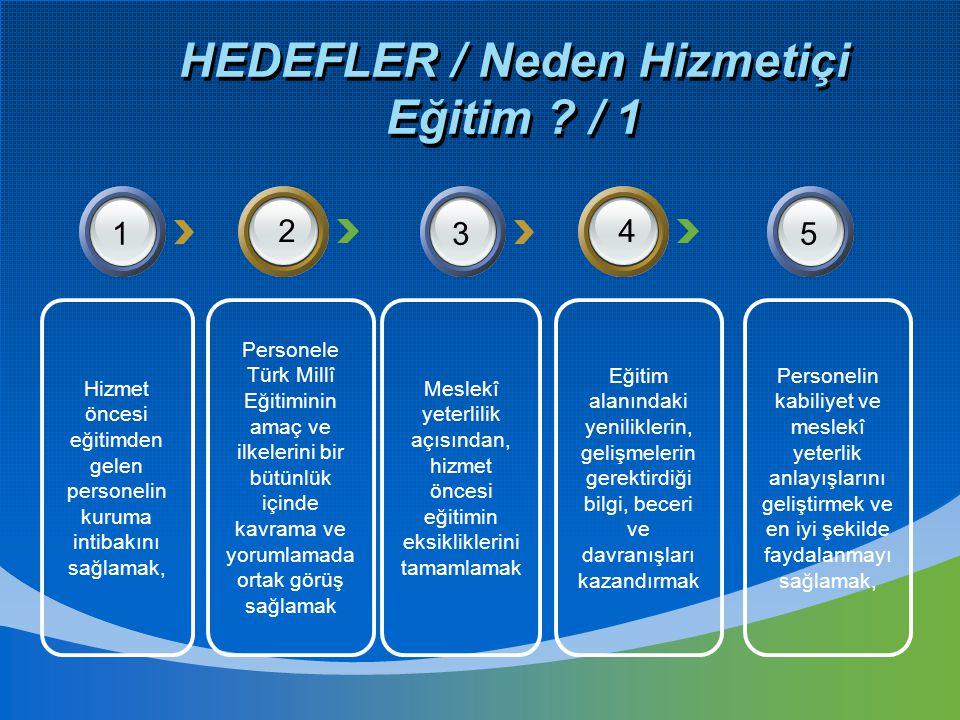 HEDEFLER / Neden Hizmetiçi Eğitim ? / 1 Personele Türk Millî Eğitiminin amaç ve ilkelerini bir bütünlük içinde kavrama ve yorumlamada ortak görüş sağl