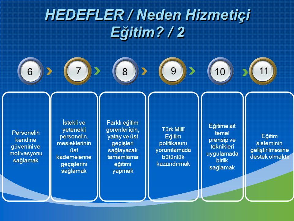 HEDEFLER / Neden Hizmetiçi Eğitim? / 2 İstekli ve yetenekli personelin, mesleklerinin üst kademelerine geçişlerini sağlamak Personelin kendine güvenin