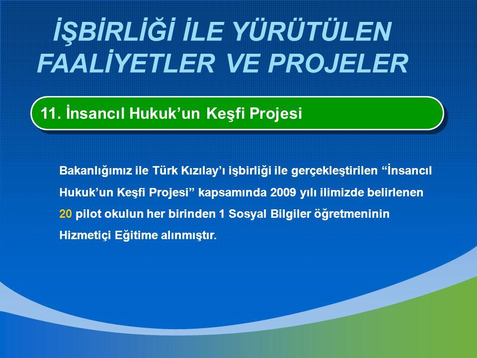 """İŞBİRLİĞİ İLE YÜRÜTÜLEN FAALİYETLER VE PROJELER 11. İnsancıl Hukuk'un Keşfi Projesi Bakanlığımız ile Türk Kızılay'ı işbirliği ile gerçekleştirilen """"İn"""