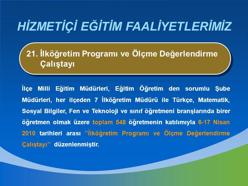 HİZMETİÇİ EĞİTİM FAALİYETLERİMİZ 21. İlköğretim Programı ve Ölçme Değerlendirme Çalıştayı 21. İlköğretim Programı ve Ölçme Değerlendirme Çalıştayı İlç