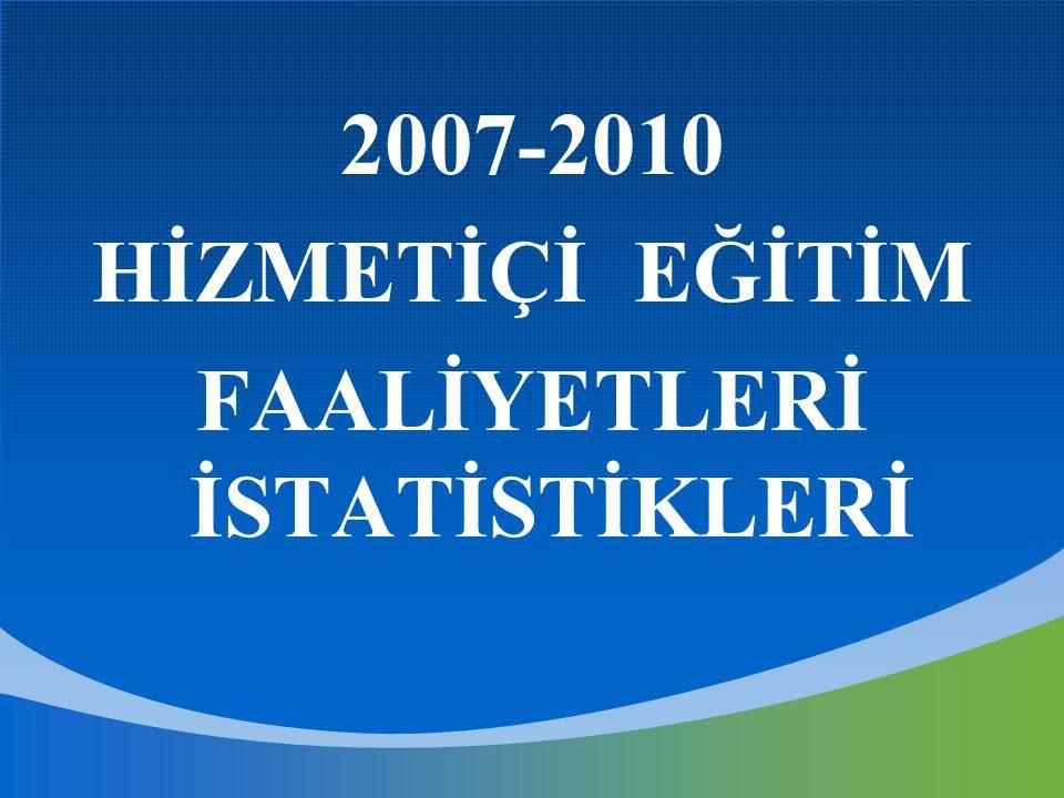 2007-2010 HİZMETİÇİ EĞİTİM FAALİYETLERİ İSTATİSTİKLERİ