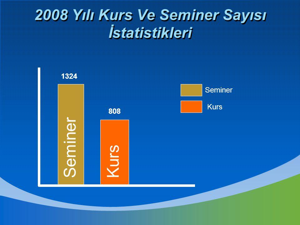 2008 Yılı Kurs Ve Seminer Sayısı İstatistikleri Seminer Kurs 808 1324 Seminer Kurs