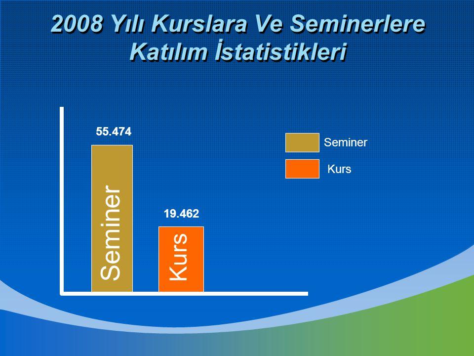 2008 Yılı Kurslara Ve Seminerlere Katılım İstatistikleri Seminer Kurs 19.462 55.474 Seminer Kurs