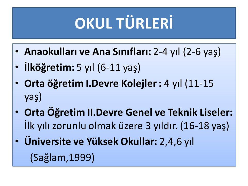 OKUL TÜRLERİ Anaokulları ve Ana Sınıfları: 2-4 yıl (2-6 yaş) İlköğretim: 5 yıl (6-11 yaş) Orta öğretim I.Devre Kolejler : 4 yıl (11-15 yaş) Orta Öğret