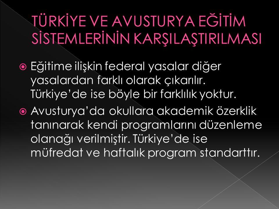  Eğitime ilişkin federal yasalar diğer yasalardan farklı olarak çıkarılır. Türkiye'de ise böyle bir farklılık yoktur.  Avusturya'da okullara akademi