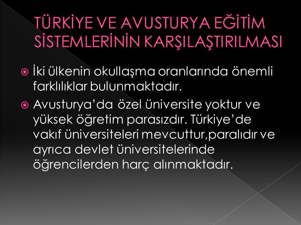  İki ülkenin okullaşma oranlarında önemli farklılıklar bulunmaktadır.  Avusturya'da özel üniversite yoktur ve yüksek öğretim parasızdır. Türkiye'de