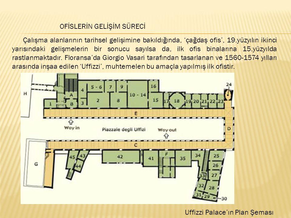 Çalışma alanlarının tarihsel gelişimine bakıldığında, 'çağdaş ofis', 19.yüzyılın ikinci yarısındaki gelişmelerin bir sonucu sayılsa da, ilk ofis binal