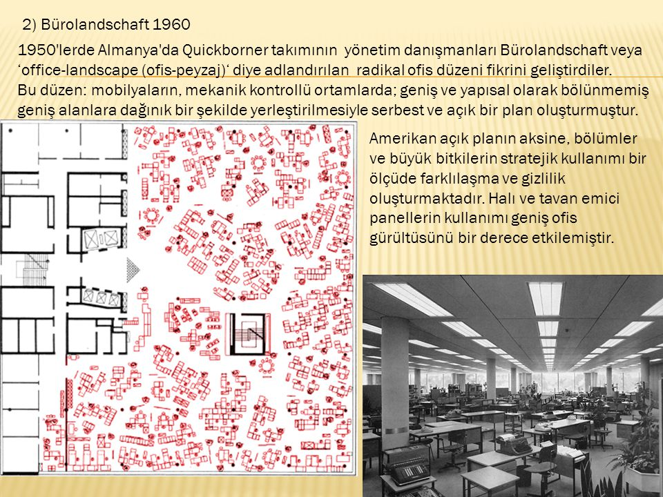 2) Bürolandschaft 1960 1950'lerde Almanya'da Quickborner takımının yönetim danışmanları Bürolandschaft veya 'office-landscape (ofis-peyzaj)' diye adla