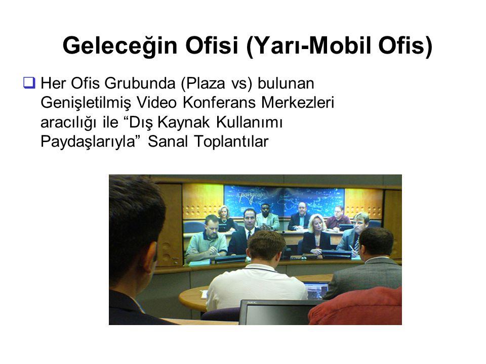  Her Ofis Grubunda (Plaza vs) bulunan Genişletilmiş Video Konferans Merkezleri aracılığı ile Dış Kaynak Kullanımı Paydaşlarıyla Sanal Toplantılar