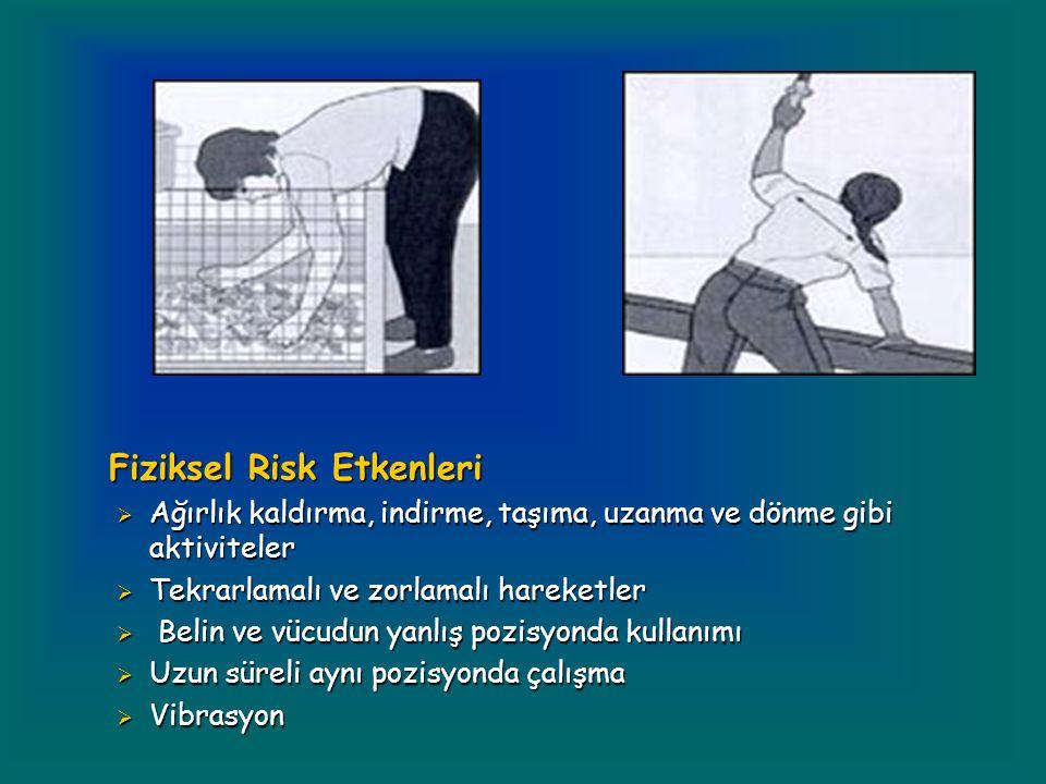 Fiziksel Risk Etkenleri Fiziksel Risk Etkenleri  Ağırlık kaldırma, indirme, taşıma, uzanma ve dönme gibi aktiviteler  Tekrarlamalı ve zorlamalı hareketler  Belin ve vücudun yanlış pozisyonda kullanımı  Uzun süreli aynı pozisyonda çalışma  Vibrasyon