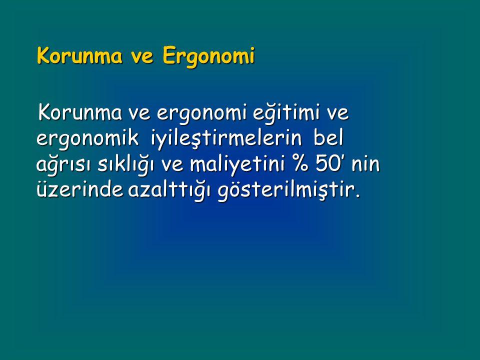 Korunma ve Ergonomi Korunma ve Ergonomi Korunma ve ergonomi eğitimi ve ergonomik iyileştirmelerin bel ağrısı sıklığı ve maliyetini % 50' nin üzerinde