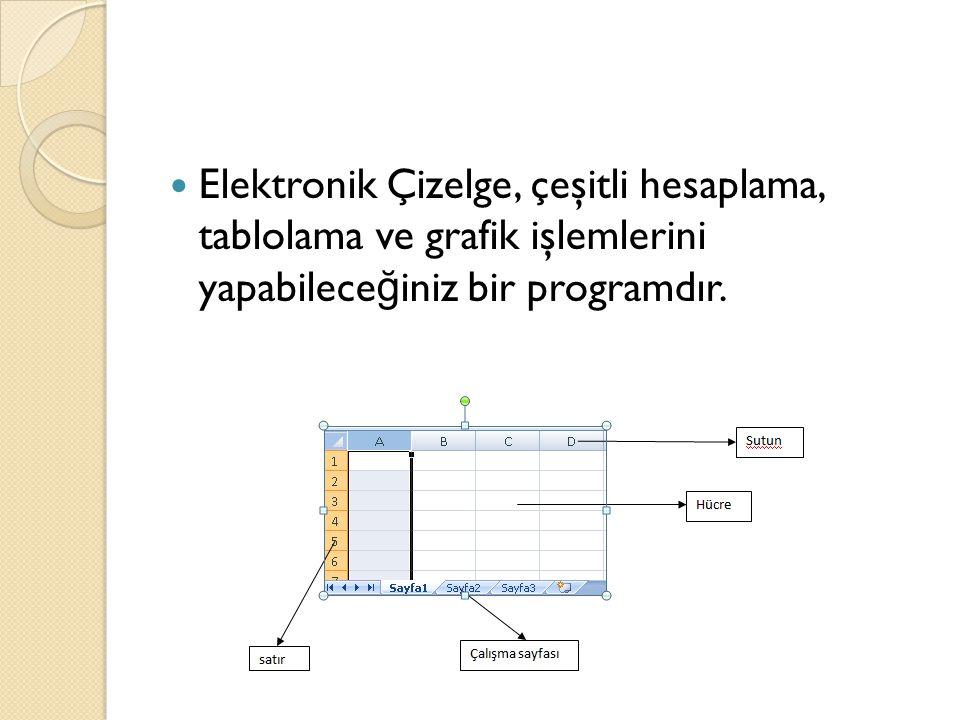 Elektronik Çizelge, çeşitli hesaplama, tablolama ve grafik işlemlerini yapabilece ğ iniz bir programdır.