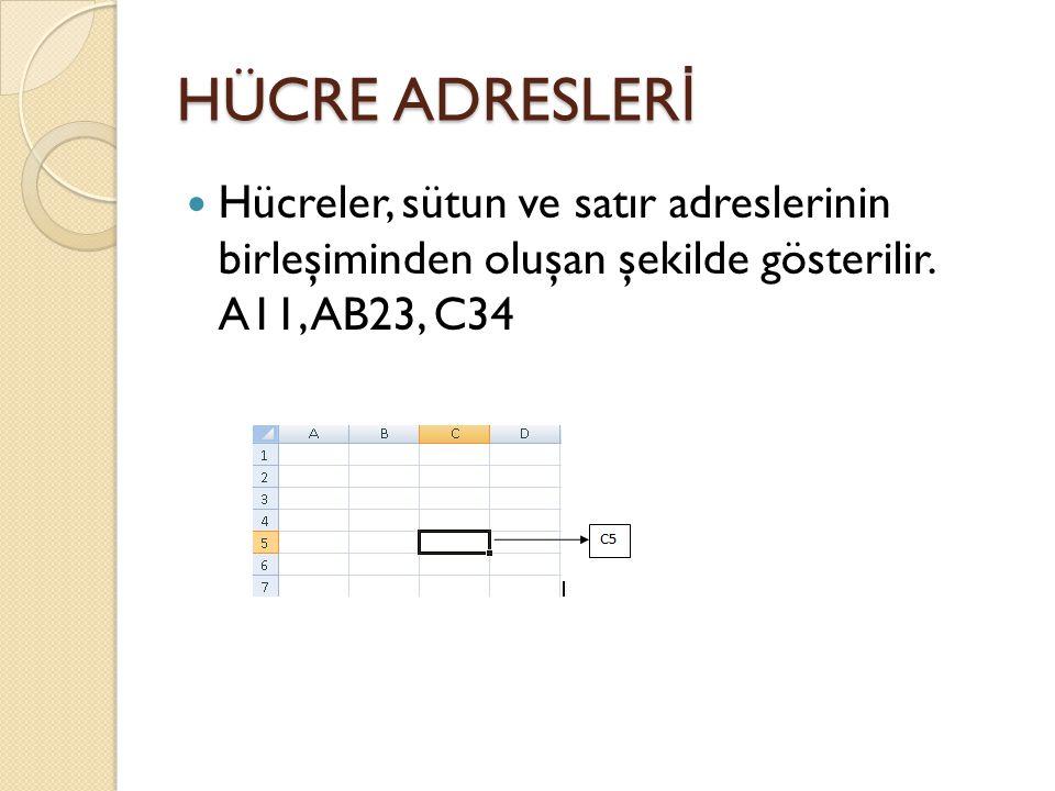 HÜCRE ADRESLER İ Hücreler, sütun ve satır adreslerinin birleşiminden oluşan şekilde gösterilir. A11, AB23, C34