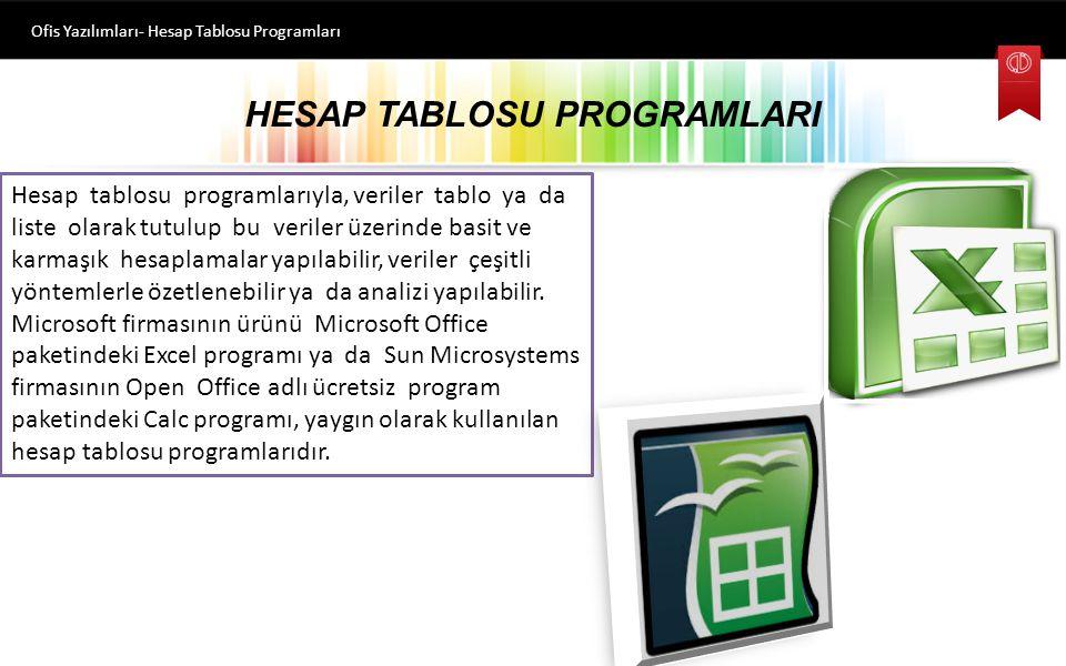 Hazırlayan Ofis Yazılımları- Hesap Tablosu Programları Öğr. Grv. Ömer KAÇMAZ