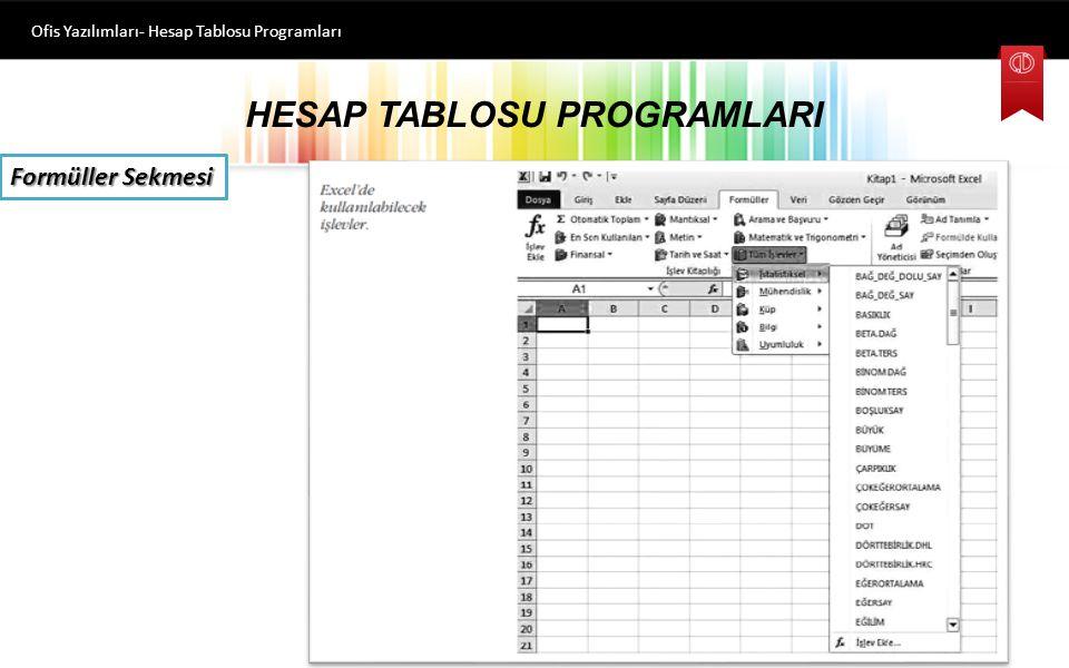 HESAP TABLOSU PROGRAMLARI Ofis Yazılımları- Hesap Tablosu Programları Formüller Sekmesi Bu sekmede komutlar, işlevler Kitaplığı, Tanımlı Adlar, Formül Denetleme ve Hesaplama olarak gruplanmıştır.