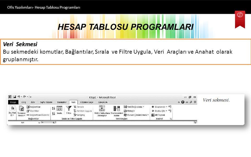 HESAP TABLOSU PROGRAMLARI Ofis Yazılımları- Hesap Tablosu Programları Formüller Sekmesi