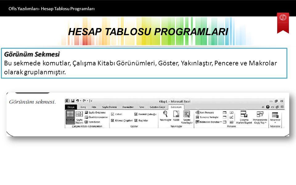 HESAP TABLOSU PROGRAMLARI Ofis Yazılımları- Hesap Tablosu Programları Gözden Geçir Sekmesi