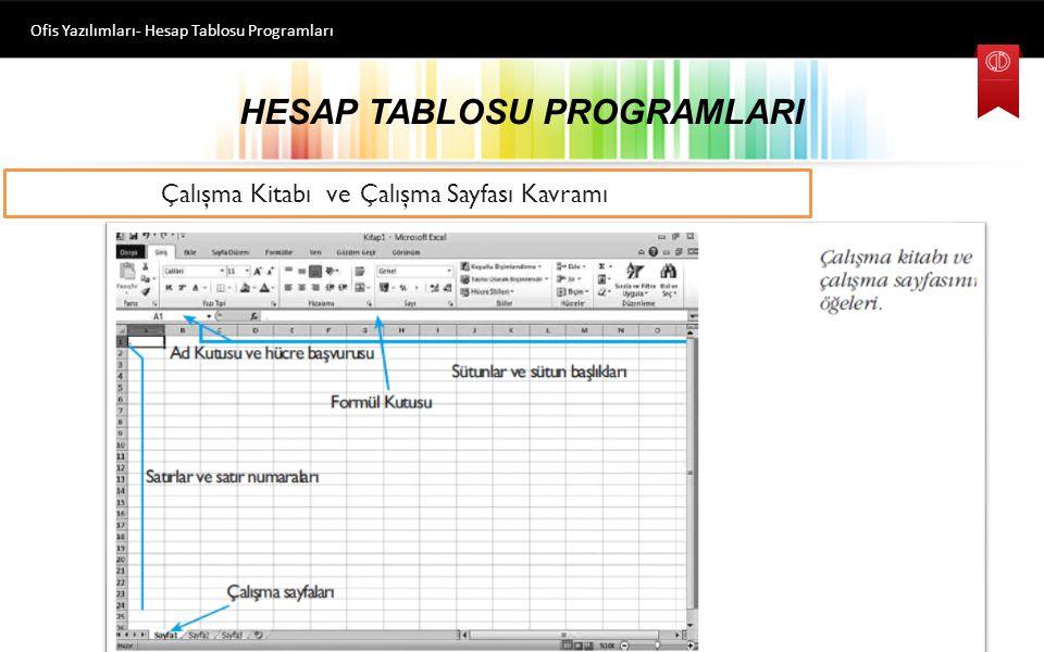 HESAP TABLOSU PROGRAMLARI Ofis Yazılımları- Hesap Tablosu Programları Başlık Çubuğu: Başlık Çubuğu: Üzerinde çalışılan çalışma kitabının adı ve progra