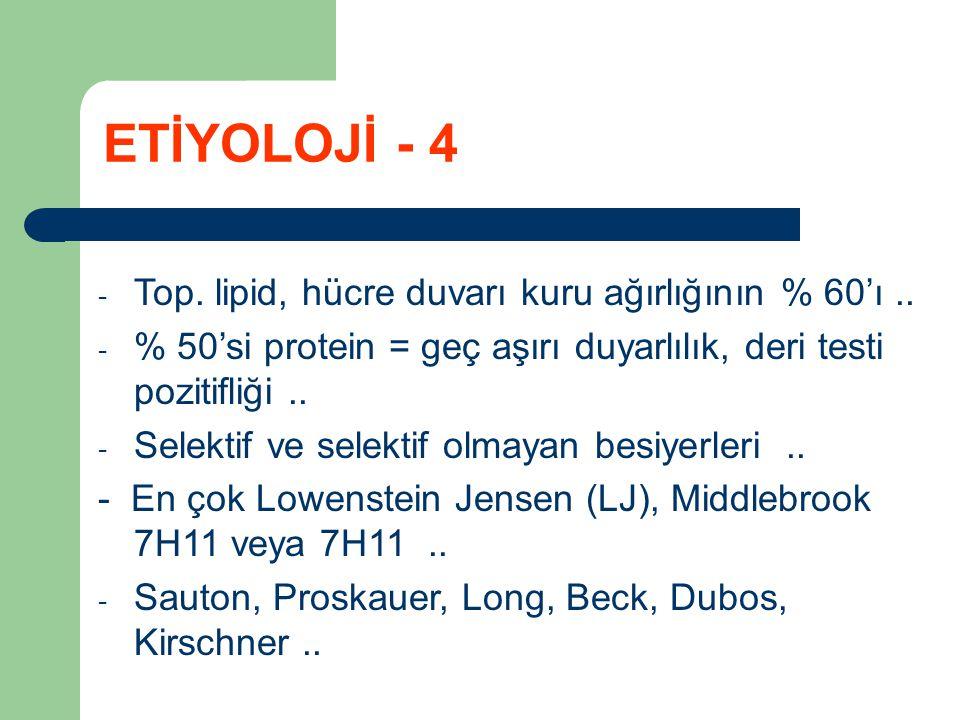 - Bulaşma: kongenital, sindirim, solunum, deri ve genital..